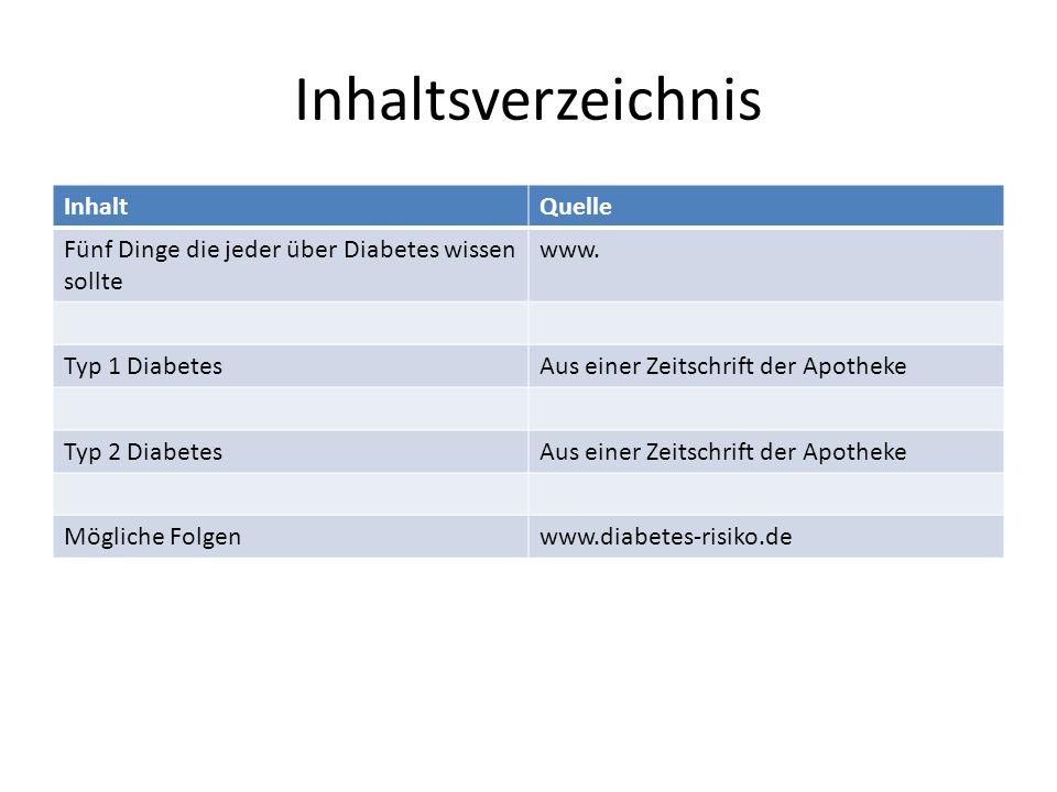 Inhaltsverzeichnis InhaltQuelle Fünf Dinge die jeder über Diabetes wissen sollte www. Typ 1 DiabetesAus einer Zeitschrift der Apotheke Typ 2 DiabetesA