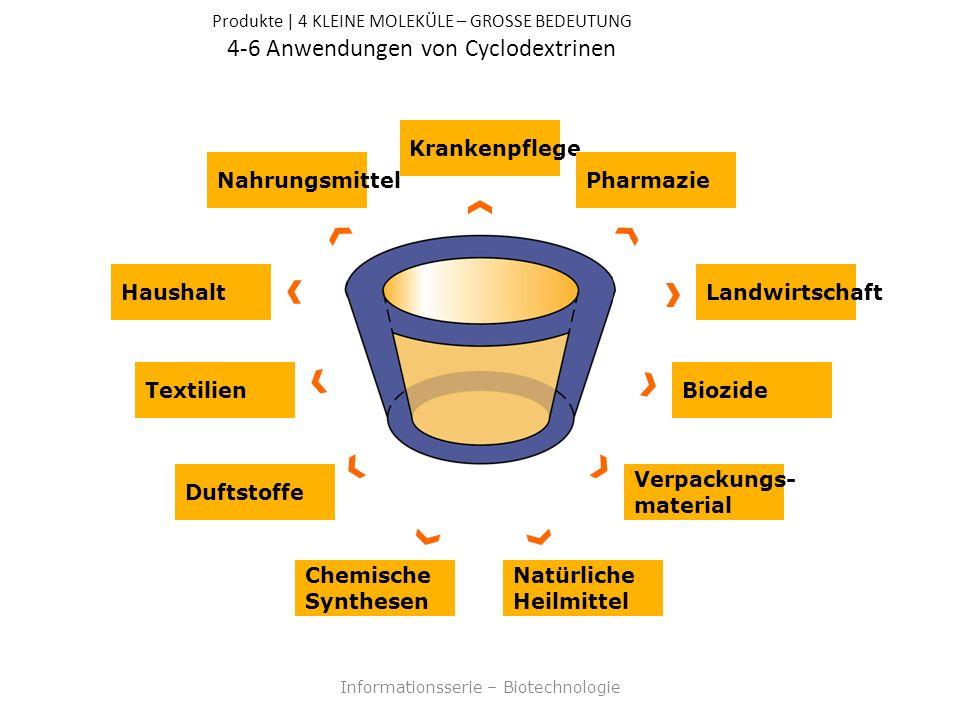 Produkte | 4 KLEINE MOLEKÜLE – GROSSE BEDEUTUNG 4-6 Anwendungen von Cyclodextrinen Informationsserie – Biotechnologie Krankenpflege Duftstoffe Textilien Haushalt Nahrungsmittel Natürliche Heilmittel Biozide Landwirtschaft Pharmazie Chemische Synthesen Verpackungs- material