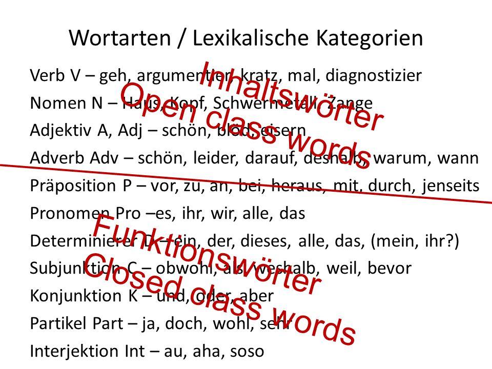 Wortarten / Lexikalische Kategorien Verb V – geh, argumentier, kratz, mal, diagnostizier Nomen N – Haus, Kopf, Schwermetall, Zange Adjektiv A, Adj – s
