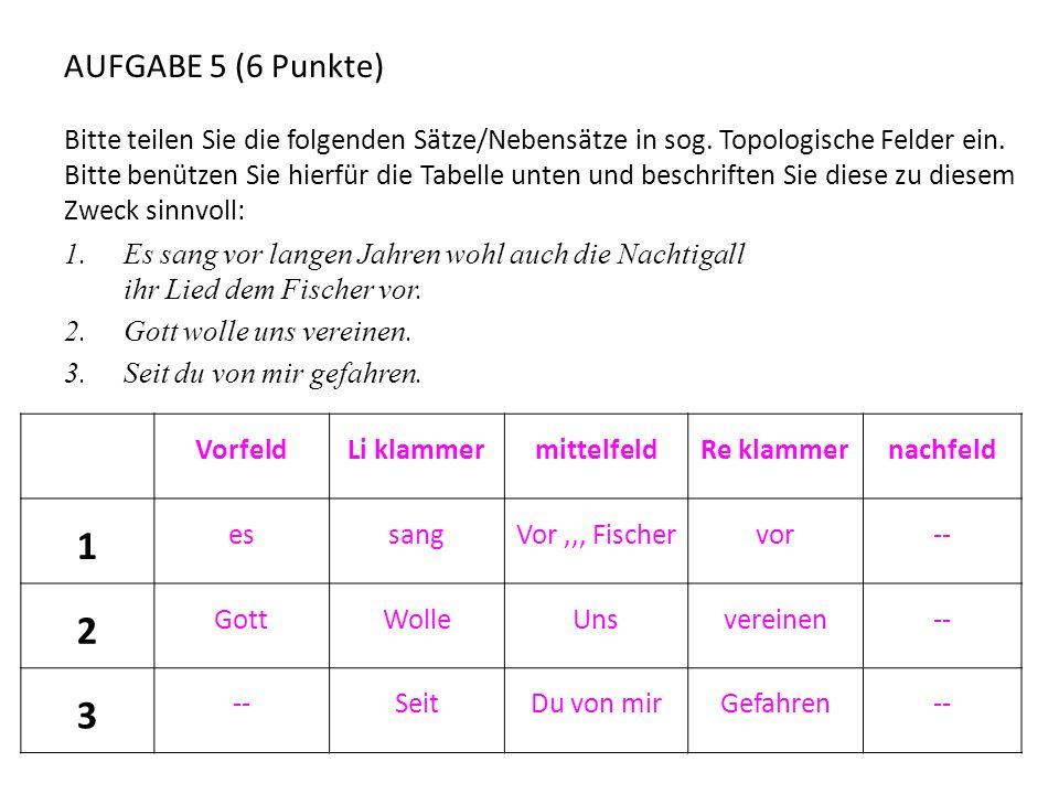AUFGABE 5 (6 Punkte) Bitte teilen Sie die folgenden Sätze/Nebensätze in sog. Topologische Felder ein. Bitte benützen Sie hierfür die Tabelle unten und