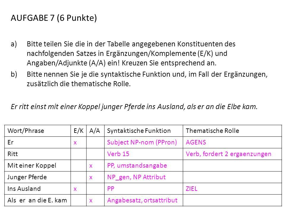 AUFGABE 7 (6 Punkte) a)Bitte teilen Sie die in der Tabelle angegebenen Konstituenten des nachfolgenden Satzes in Ergänzungen/Komplemente (E/K) und Ang