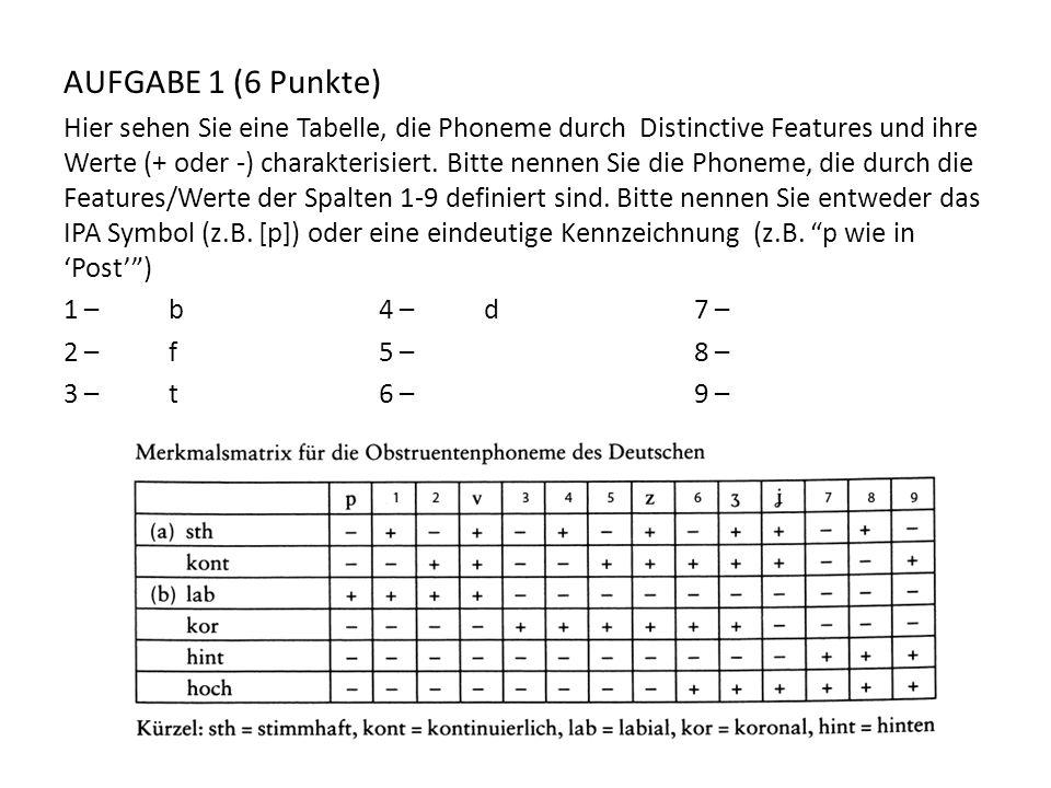 AUFGABE 1 (6 Punkte) Hier sehen Sie eine Tabelle, die Phoneme durch Distinctive Features und ihre Werte (+ oder -) charakterisiert. Bitte nennen Sie d