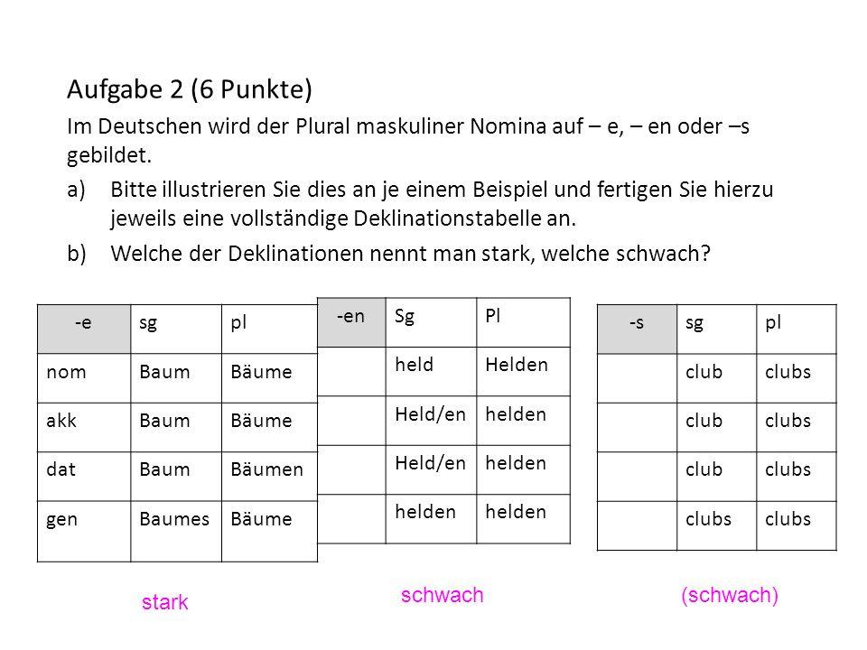 -enSgPl heldHelden Held/enhelden Held/enhelden -ssgpl clubclubs clubclubs clubclubs stark schwach(schwach) Aufgabe 2 (6 Punkte) Im Deutschen wird der