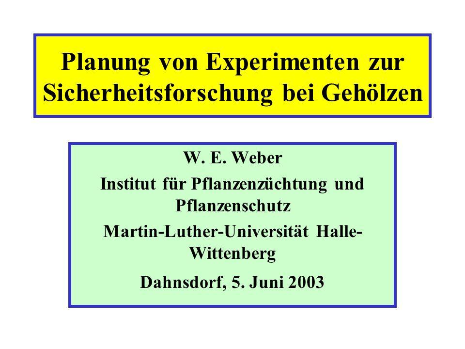Planung von Experimenten zur Sicherheitsforschung bei Gehölzen W. E. Weber Institut für Pflanzenzüchtung und Pflanzenschutz Martin-Luther-Universität