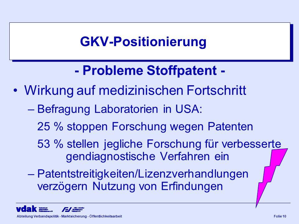 Abteilung Verbandspolitik - Marktsicherung - ÖffentlichkeitsarbeitFolie 10 GKV-Positionierung - Probleme Stoffpatent - Wirkung auf medizinischen Forts