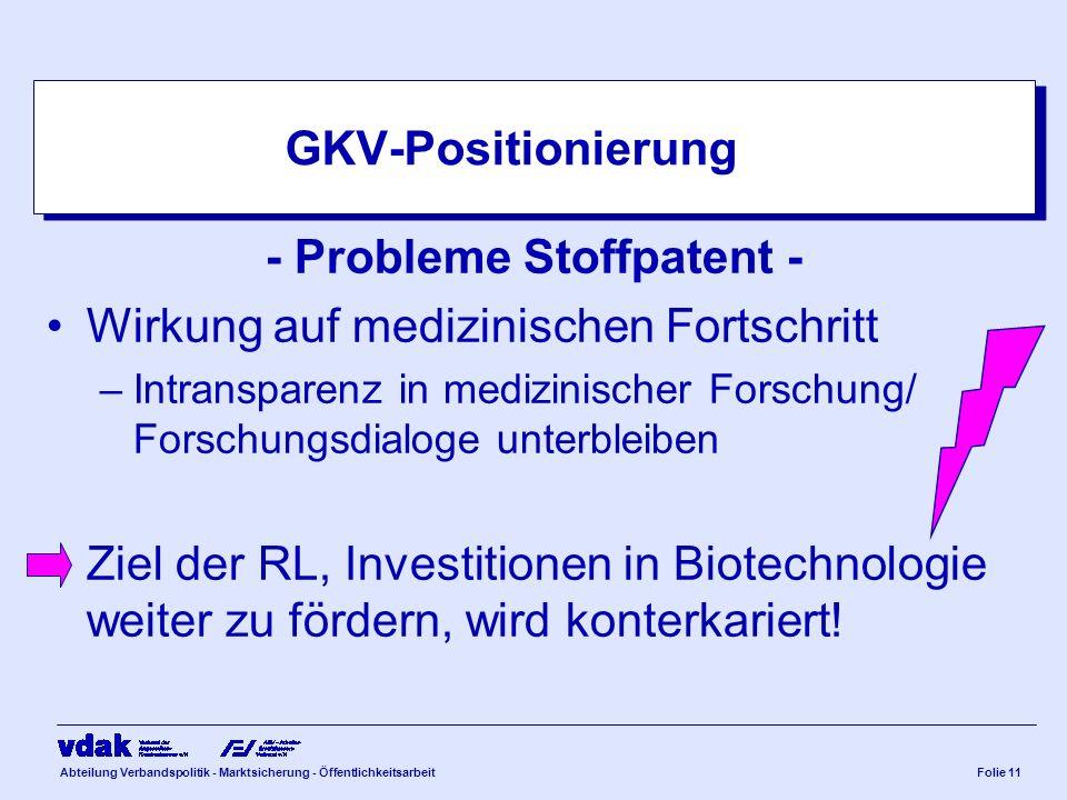 Abteilung Verbandspolitik - Marktsicherung - ÖffentlichkeitsarbeitFolie 11 GKV-Positionierung - Probleme Stoffpatent - Wirkung auf medizinischen Forts