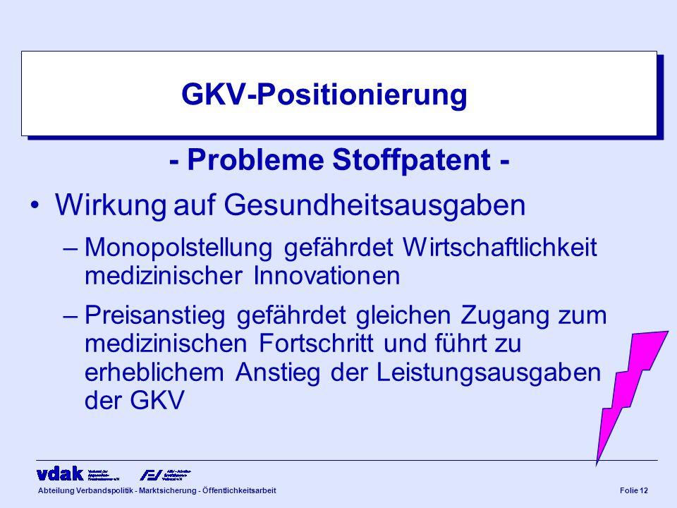Abteilung Verbandspolitik - Marktsicherung - ÖffentlichkeitsarbeitFolie 12 GKV-Positionierung - Probleme Stoffpatent - Wirkung auf Gesundheitsausgaben