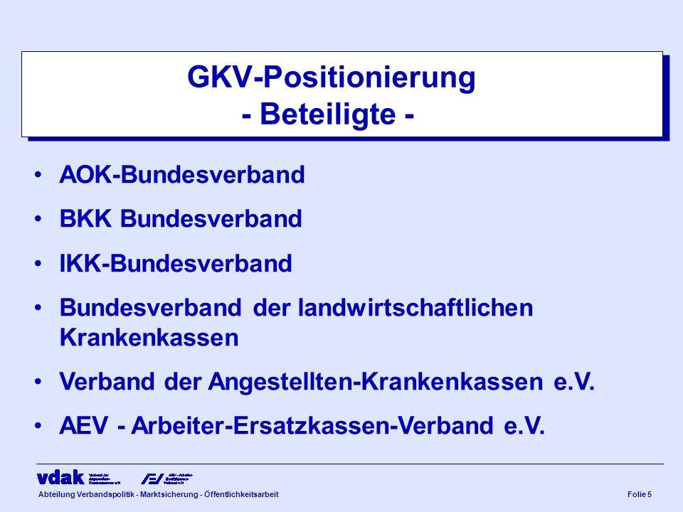 Abteilung Verbandspolitik - Marktsicherung - ÖffentlichkeitsarbeitFolie 5 GKV-Positionierung - Beteiligte - AOK-Bundesverband BKK Bundesverband IKK-Bu