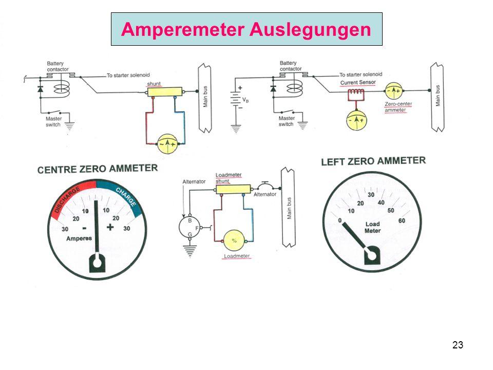 23 Amperemeter Auslegungen