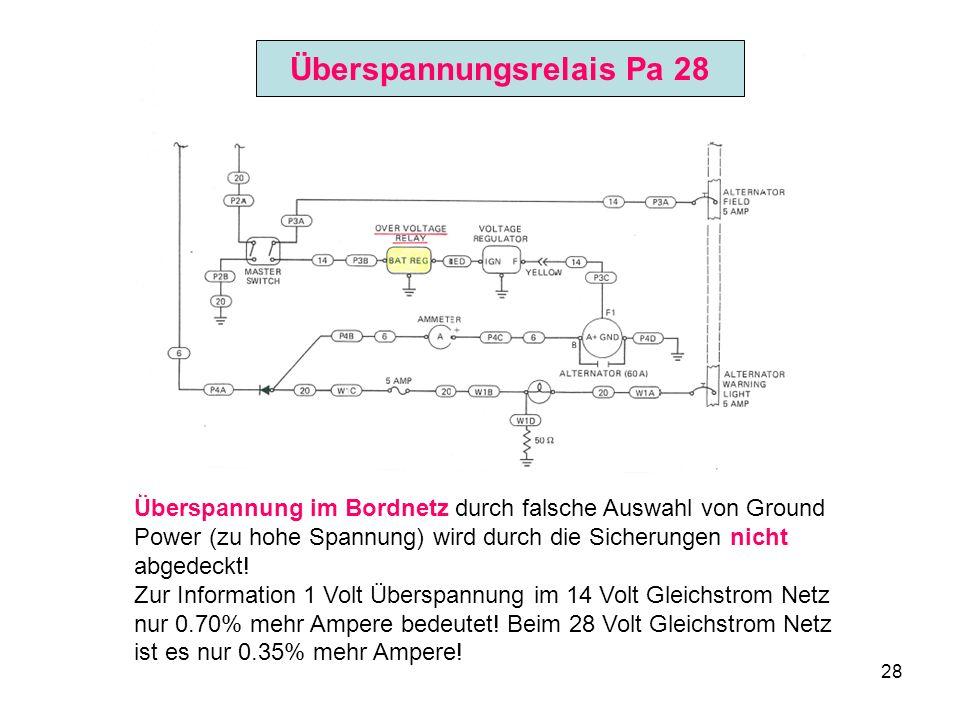 28 Überspannung im Bordnetz durch falsche Auswahl von Ground Power (zu hohe Spannung) wird durch die Sicherungen nicht abgedeckt! Zur Information 1 Vo