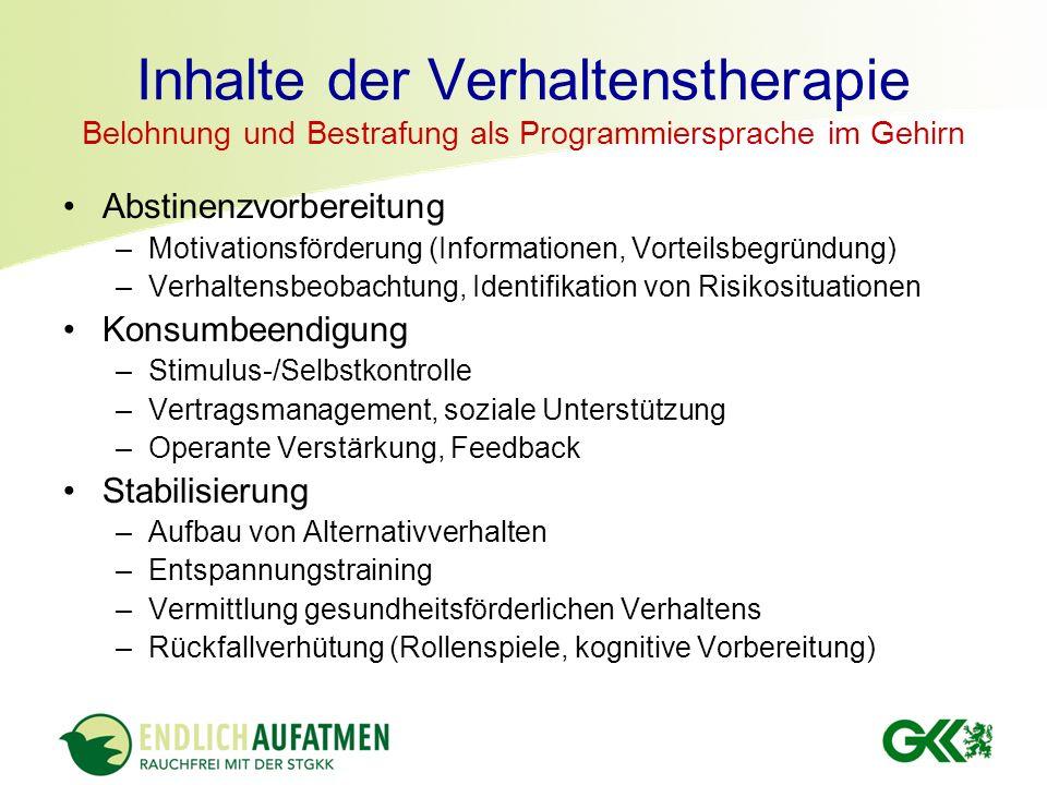 Inhalte der Verhaltenstherapie Belohnung und Bestrafung als Programmiersprache im Gehirn Abstinenzvorbereitung –Motivationsförderung (Informationen, V