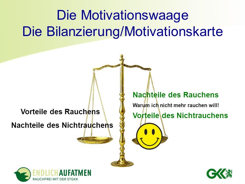 Die Motivationswaage Die Bilanzierung/Motivationskarte Nachteile des Nichtrauchens Vorteile des Rauchens Nachteile des Rauchens Warum ich nicht mehr r