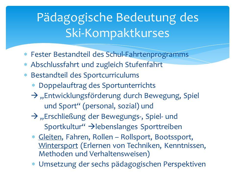 Fester Bestandteil des Schul-Fahrtenprogramms Abschlussfahrt und zugleich Stufenfahrt Bestandteil des Sportcurriculums Doppelauftrag des Sportunterrichts Entwicklungsförderung durch Bewegung, Spiel und Sport (personal, sozial) und Erschließung der Bewegungs-, Spiel- und Sportkultur lebenslanges Sporttreiben Gleiten, Fahren, Rollen – Rollsport, Bootssport, Wintersport (Erlernen von Techniken, Kenntnissen, Methoden und Verhaltensweisen) Umsetzung der sechs pädagogischen Perspektiven Pädagogische Bedeutung des Ski-Kompaktkurses
