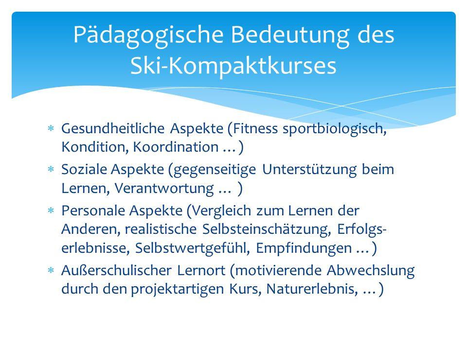 Gesundheitliche Aspekte (Fitness sportbiologisch, Kondition, Koordination …) Soziale Aspekte (gegenseitige Unterstützung beim Lernen, Verantwortung … ) Personale Aspekte (Vergleich zum Lernen der Anderen, realistische Selbsteinschätzung, Erfolgs- erlebnisse, Selbstwertgefühl, Empfindungen …) Außerschulischer Lernort (motivierende Abwechslung durch den projektartigen Kurs, Naturerlebnis, …) Pädagogische Bedeutung des Ski-Kompaktkurses