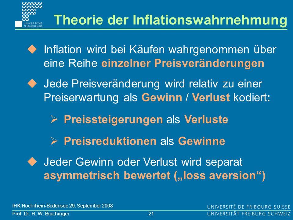 21 Prof. Dr. H. W. Brachinger IHK Hochrhein-Bodensee 29. September 2008 Inflation wird bei Käufen wahrgenommen über eine Reihe einzelner Preisveränder