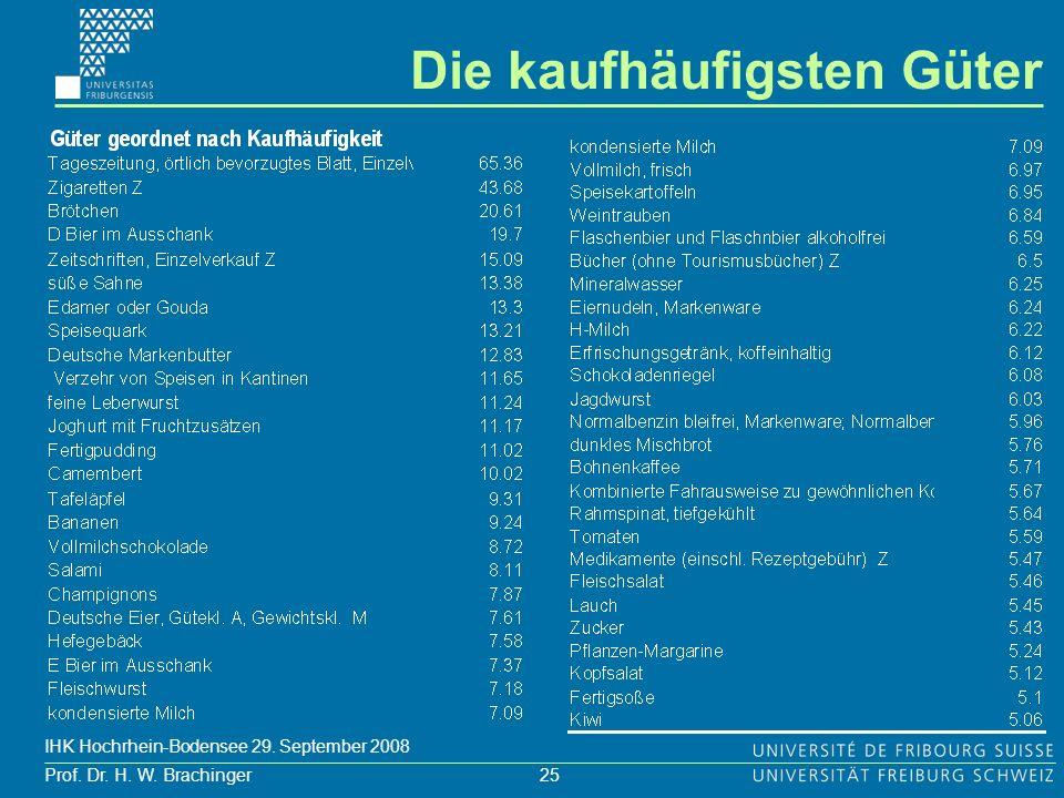 25 Prof. Dr. H. W. Brachinger IHK Hochrhein-Bodensee 29. September 2008 Die kaufhäufigsten Güter