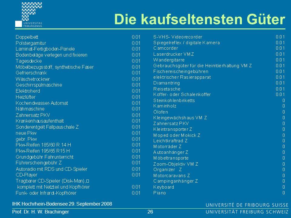 26 Prof. Dr. H. W. Brachinger IHK Hochrhein-Bodensee 29. September 2008 Die kaufseltensten Güter
