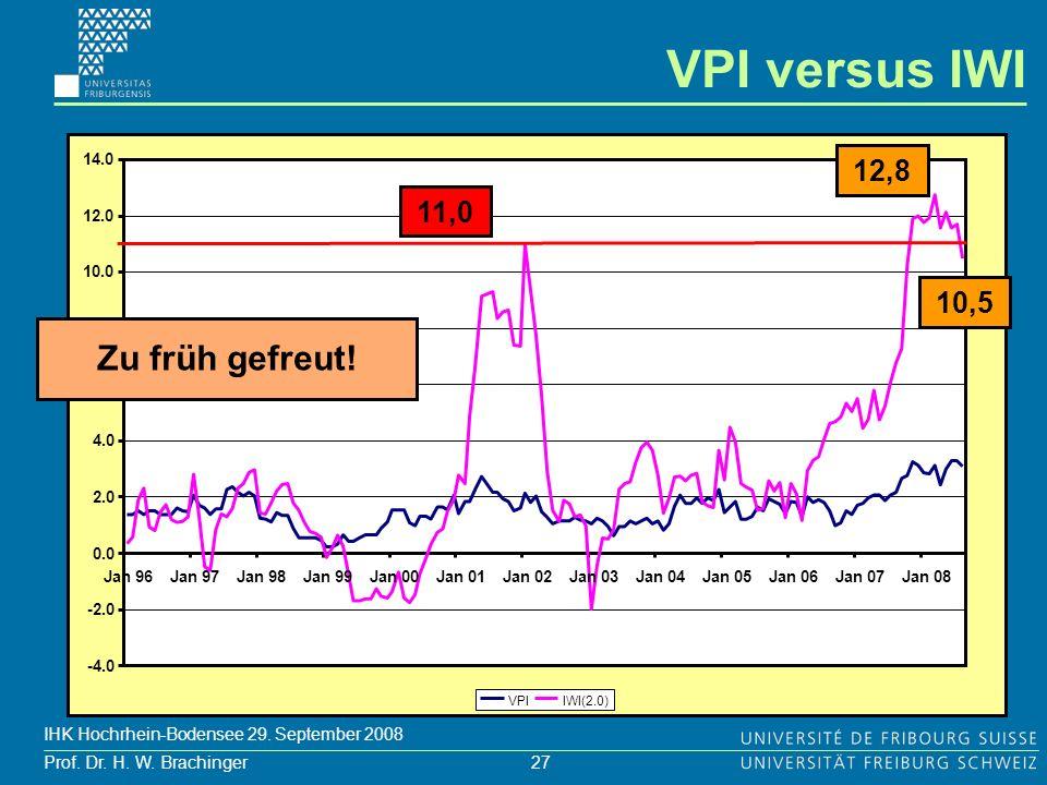 27 Prof. Dr. H. W. Brachinger IHK Hochrhein-Bodensee 29. September 2008 -4.0 -2.0 0.0 2.0 4.0 6.0 8.0 10.0 12.0 14.0 Jan 96Jan 97Jan 98Jan 99Jan 00Jan