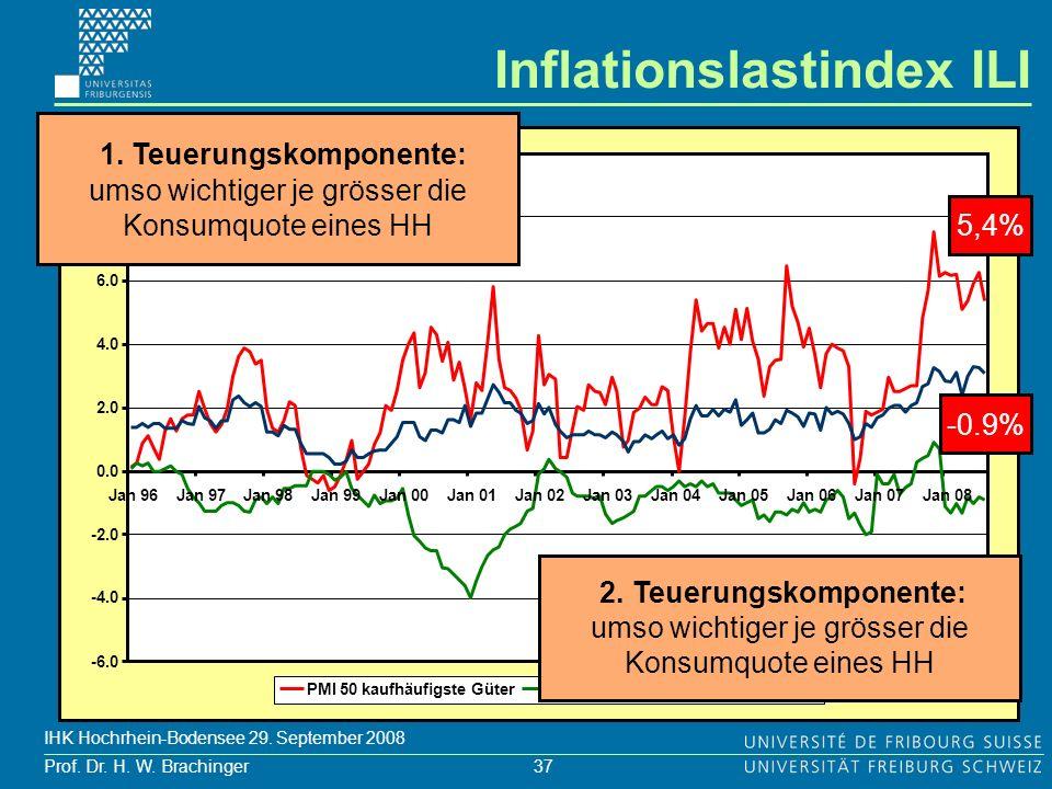 37 Prof. Dr. H. W. Brachinger IHK Hochrhein-Bodensee 29. September 2008 Inflationslastindex ILI -6.0 -4.0 -2.0 0.0 2.0 4.0 6.0 8.0 10.0 Jan 96Jan 97Ja