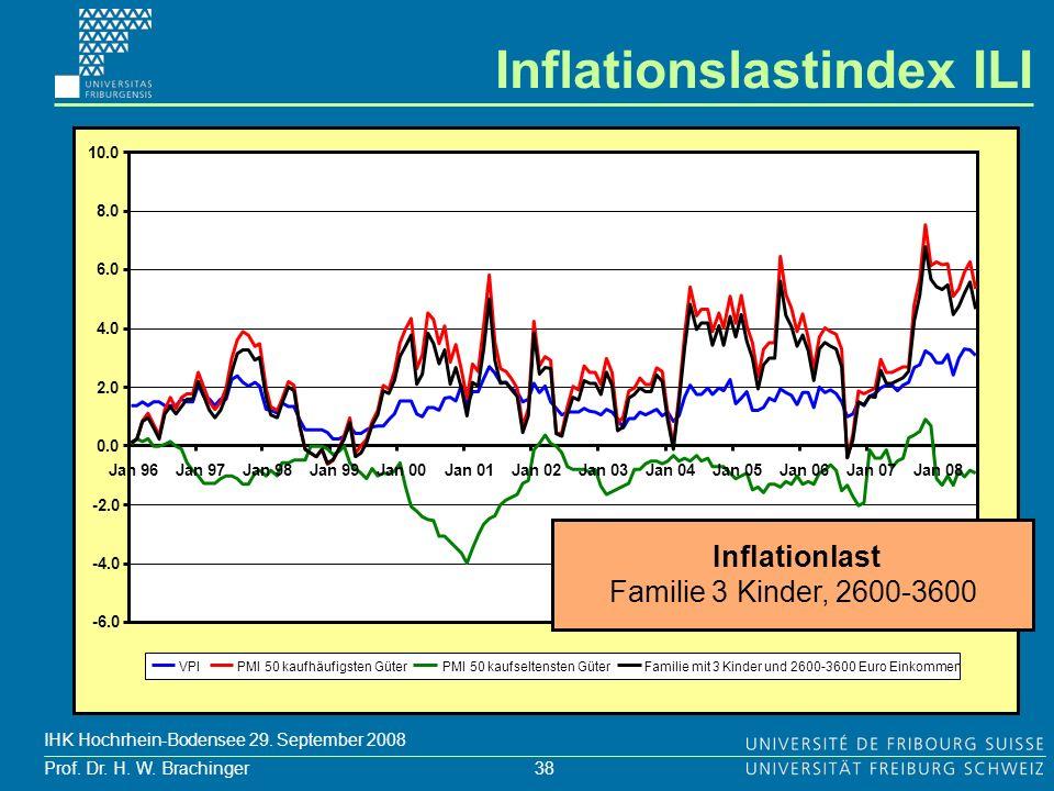 38 Prof. Dr. H. W. Brachinger IHK Hochrhein-Bodensee 29. September 2008 Inflationslastindex ILI -6.0 -4.0 -2.0 0.0 2.0 4.0 6.0 8.0 10.0 Jan 96Jan 97Ja