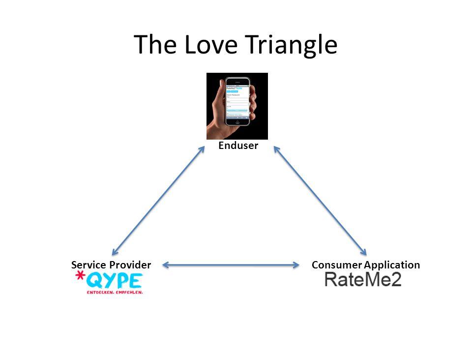 The Love Triangle Enduser Service ProviderConsumer Application