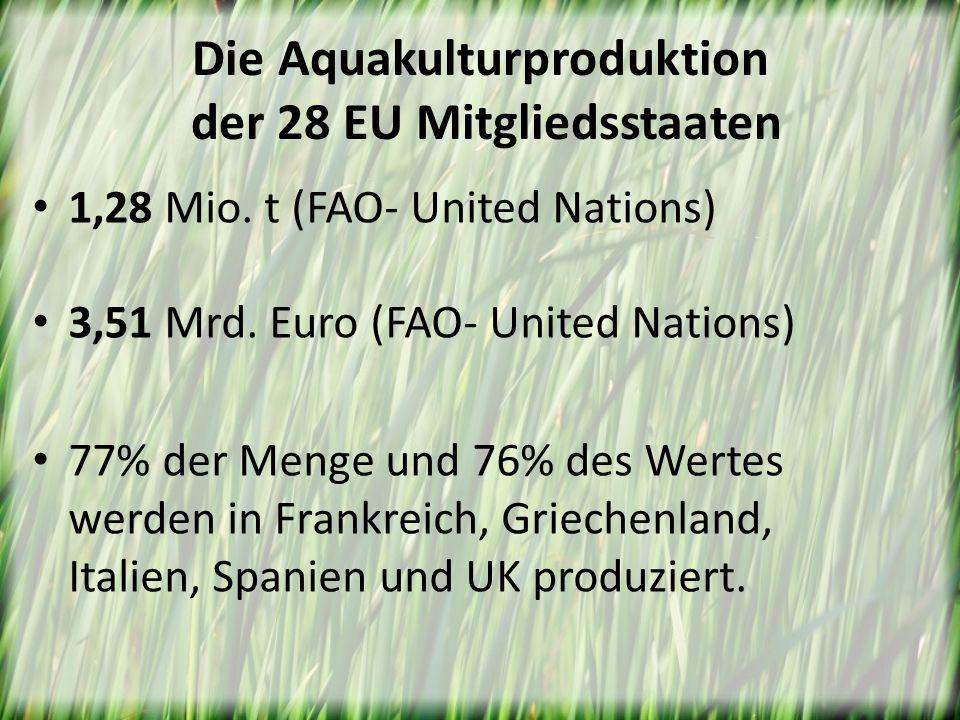 Die Aquakulturproduktion der 28 EU Mitgliedsstaaten 1,28 Mio. t (FAO- United Nations) 3,51 Mrd. Euro (FAO- United Nations) 77% der Menge und 76% des W