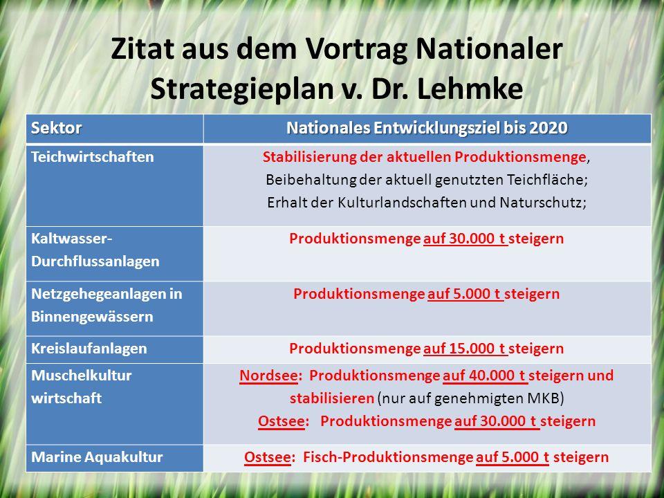 Sektor Nationales Entwicklungsziel bis 2020 Teichwirtschaften Stabilisierung der aktuellen Produktionsmenge, Beibehaltung der aktuell genutzten Teichf