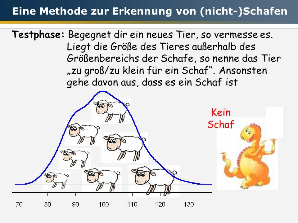 Testphase: Begegnet dir ein neues Tier, so vermesse es. Liegt die Größe des Tieres außerhalb des Größenbereichs der Schafe, so nenne das Tier zu groß/