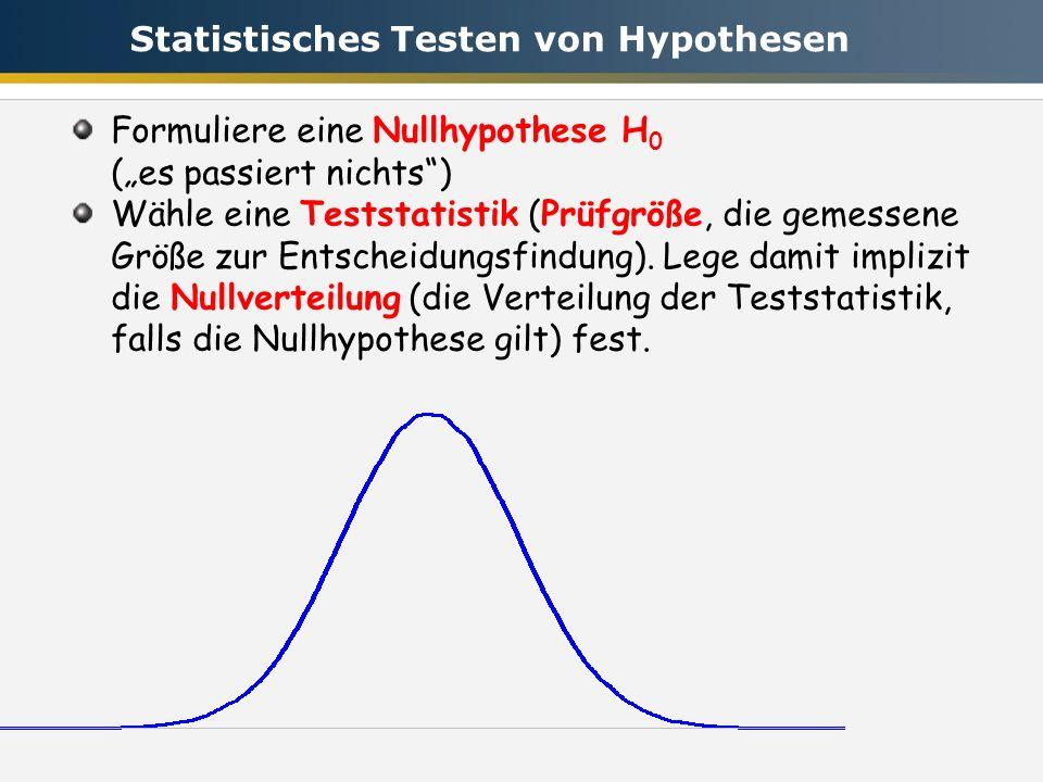 Formuliere eine Nullhypothese H 0 (es passiert nichts) Wähle eine Teststatistik (Prüfgröße, die gemessene Größe zur Entscheidungsfindung). Lege damit