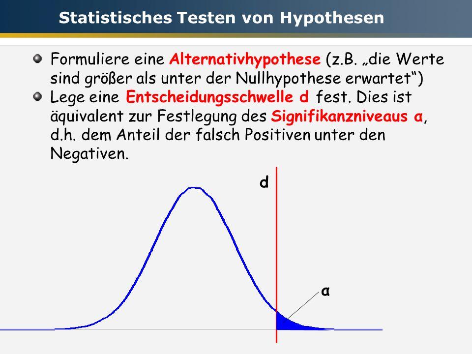 Formuliere eine Alternativhypothese (z.B. die Werte sind größer als unter der Nullhypothese erwartet) Lege eine Entscheidungsschwelle d fest. Dies ist