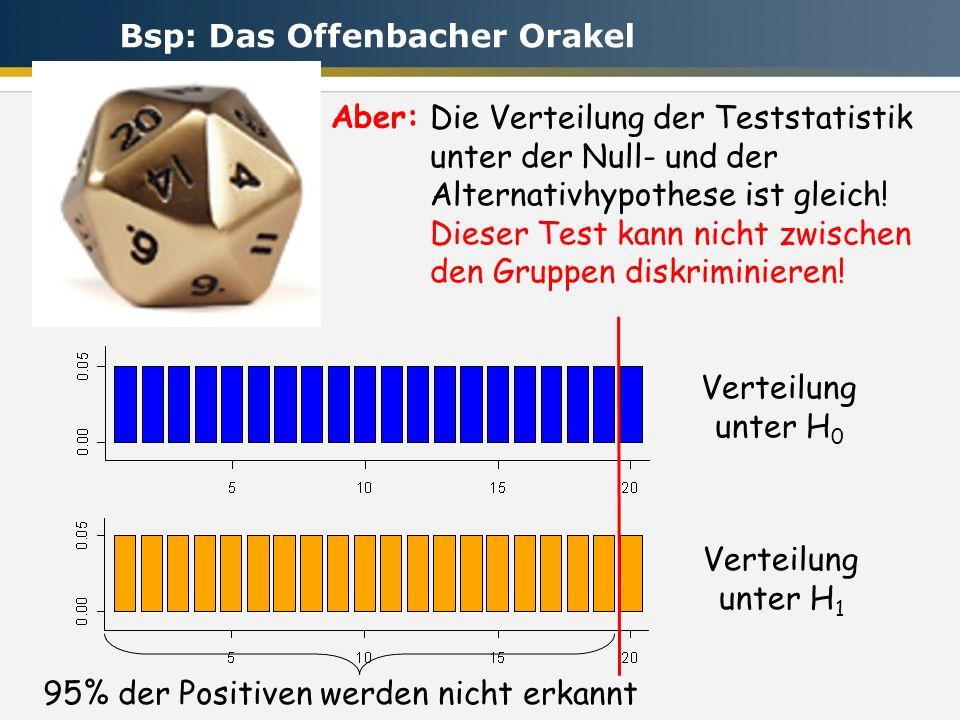 Aber: Die Verteilung der Teststatistik unter der Null- und der Alternativhypothese ist gleich! Dieser Test kann nicht zwischen den Gruppen diskriminie