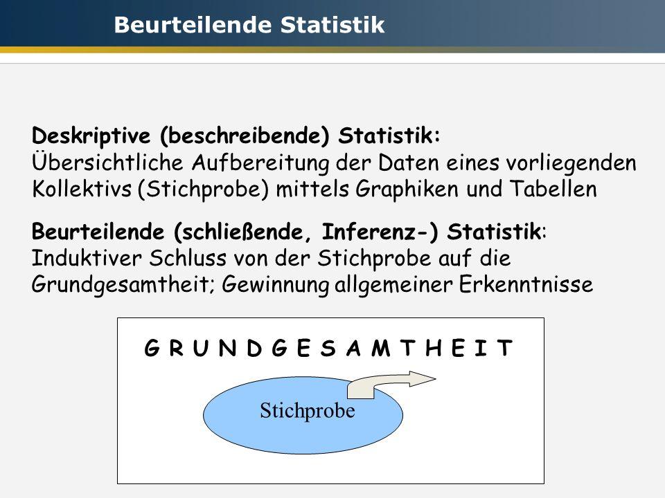 Deskriptive (beschreibende) Statistik: Übersichtliche Aufbereitung der Daten eines vorliegenden Kollektivs (Stichprobe) mittels Graphiken und Tabellen
