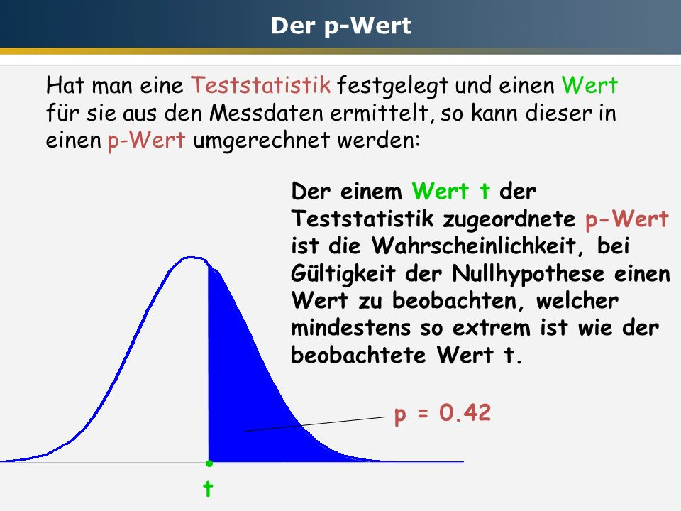 Der einem Wert t der Teststatistik zugeordnete p-Wert ist die Wahrscheinlichkeit, bei Gültigkeit der Nullhypothese einen Wert zu beobachten, welcher mindestens so extrem ist wie der beobachtete Wert t.