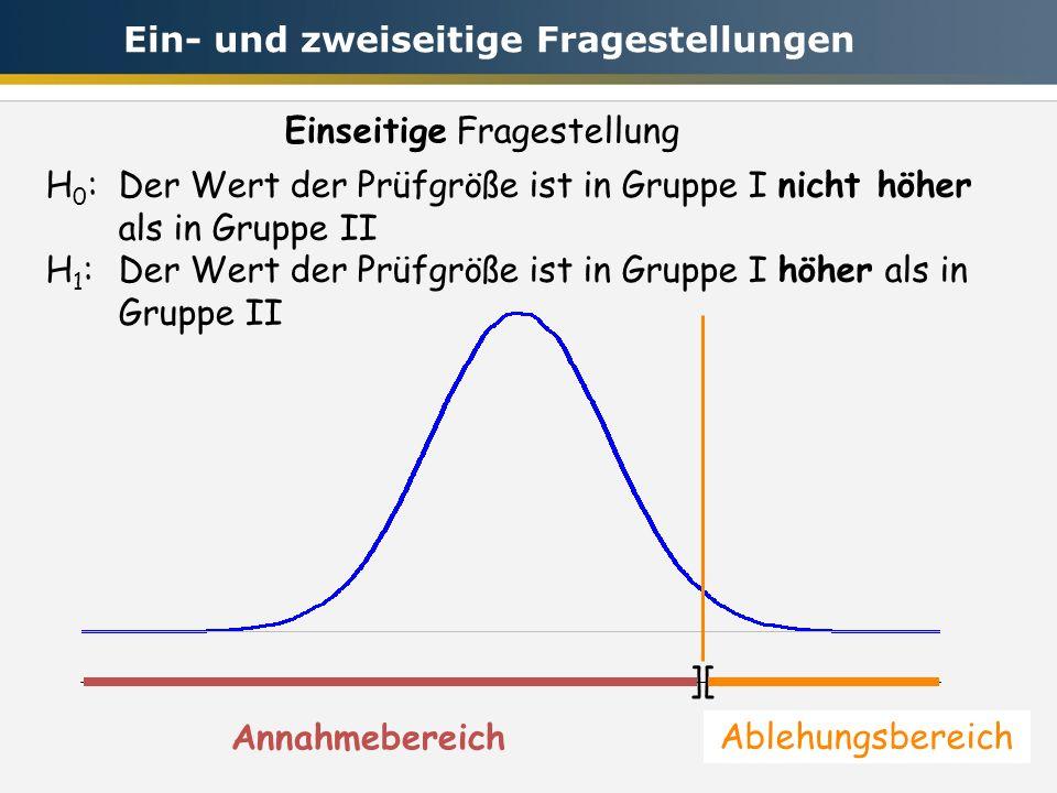 23 ][ Annahmebereich Ablehungsbereich Einseitige Fragestellung H 0 : Der Wert der Prüfgröße ist in Gruppe I nicht höher als in Gruppe II H 1 :Der Wert der Prüfgröße ist in Gruppe I höher als in Gruppe II Ein- und zweiseitige Fragestellungen