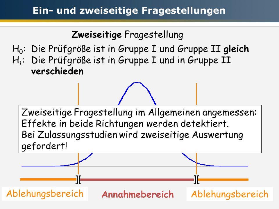 24 ][ Annahmebereich Ablehungsbereich Zweiseitige Fragestellung H 0 : Die Prüfgröße ist in Gruppe I und Gruppe II gleich H 1 :Die Prüfgröße ist in Gruppe I und in Gruppe II verschieden ][ Ablehungsbereich Zweiseitige Fragestellung im Allgemeinen angemessen: Effekte in beide Richtungen werden detektiert.