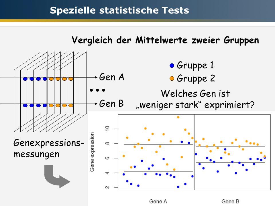 26 … Gen A Gen B Genexpressions- messungen Welches Gen ist weniger stark exprimiert.