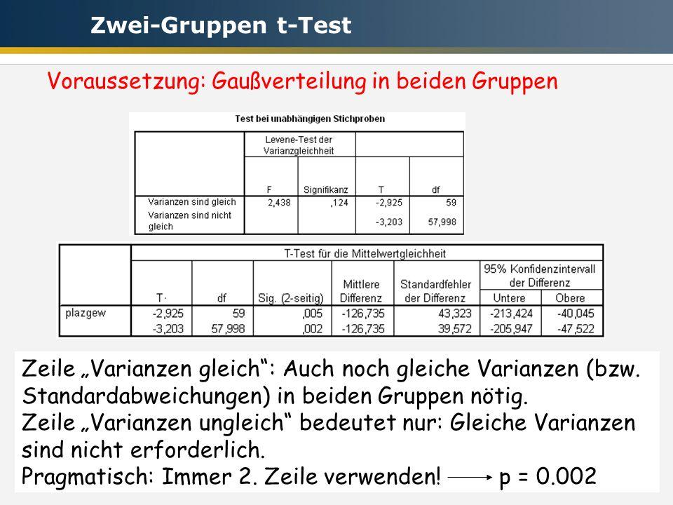 32 Voraussetzung: Gaußverteilung in beiden Gruppen Zeile Varianzen gleich: Auch noch gleiche Varianzen (bzw. Standardabweichungen) in beiden Gruppen n