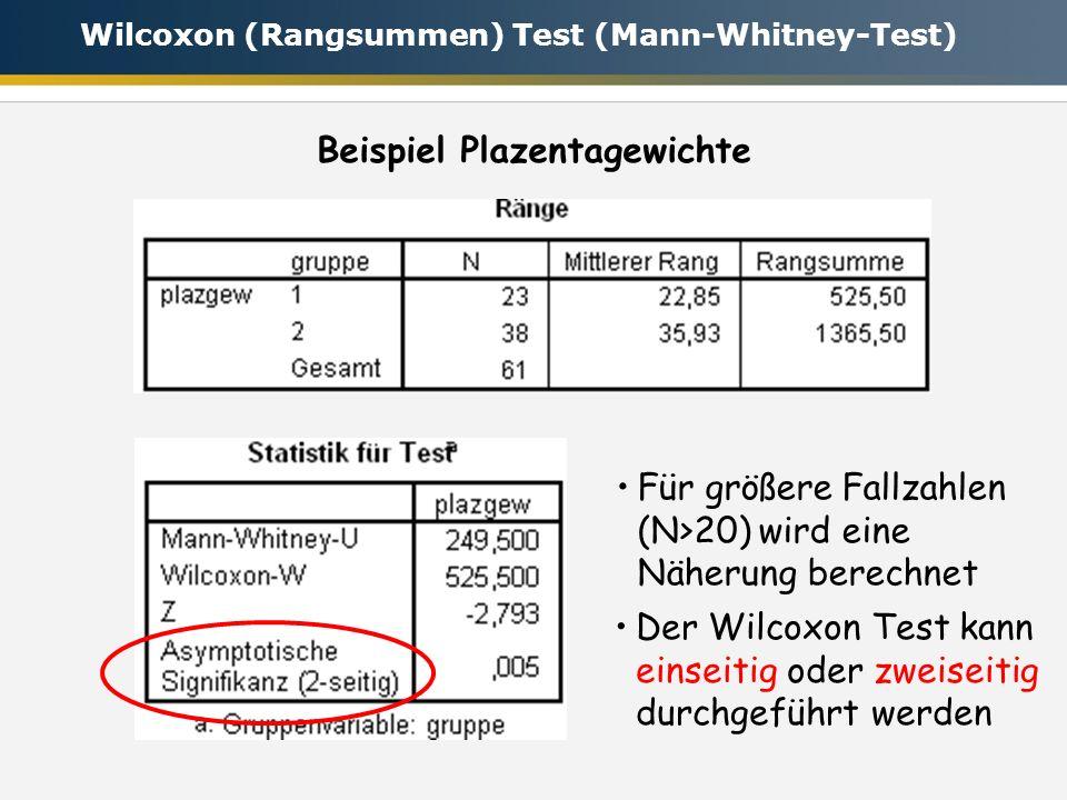Beispiel Plazentagewichte Der Wilcoxon Test kann einseitig oder zweiseitig durchgeführt werden Für größere Fallzahlen (N>20) wird eine Näherung berechnet Wilcoxon (Rangsummen) Test (Mann-Whitney-Test)