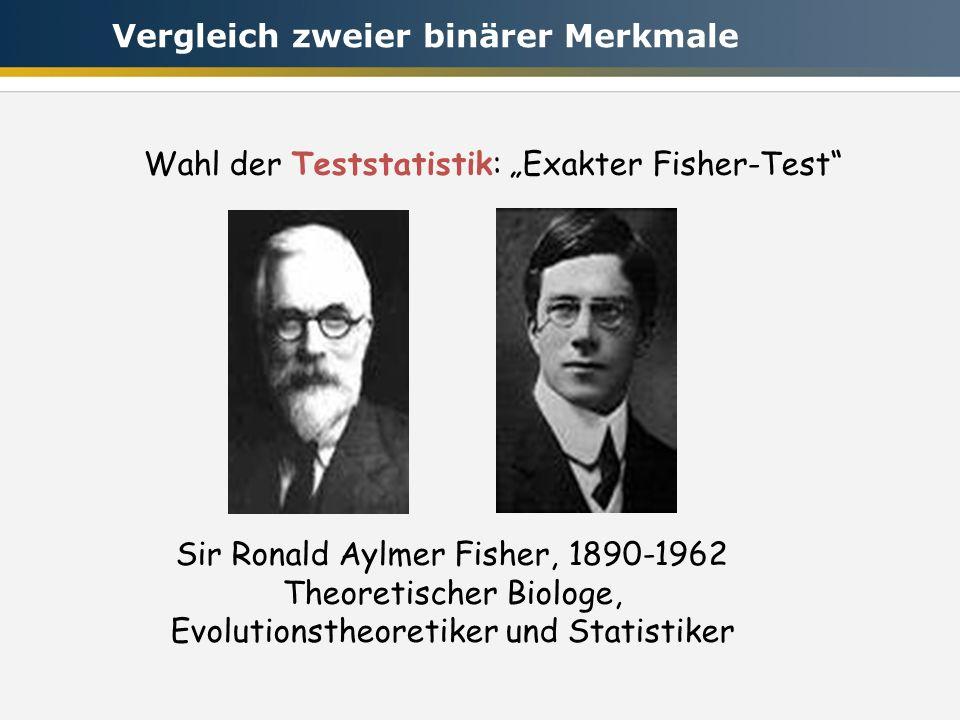 Wahl der Teststatistik: Exakter Fisher-Test Sir Ronald Aylmer Fisher, 1890-1962 Theoretischer Biologe, Evolutionstheoretiker und Statistiker Vergleich zweier binärer Merkmale