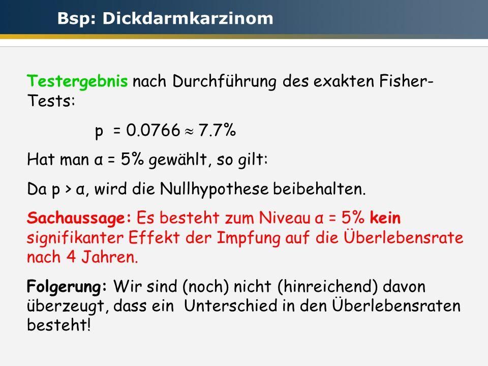 Testergebnis nach Durchführung des exakten Fisher- Tests: p = 0.0766 7.7% Hat man α = 5% gewählt, so gilt: Da p > α, wird die Nullhypothese beibehalten.