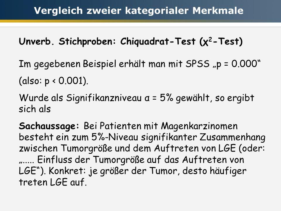 Im gegebenen Beispiel erhält man mit SPSS p = 0.000 (also: p < 0.001). Wurde als Signifikanzniveau α = 5% gewählt, so ergibt sich als Sachaussage: Bei