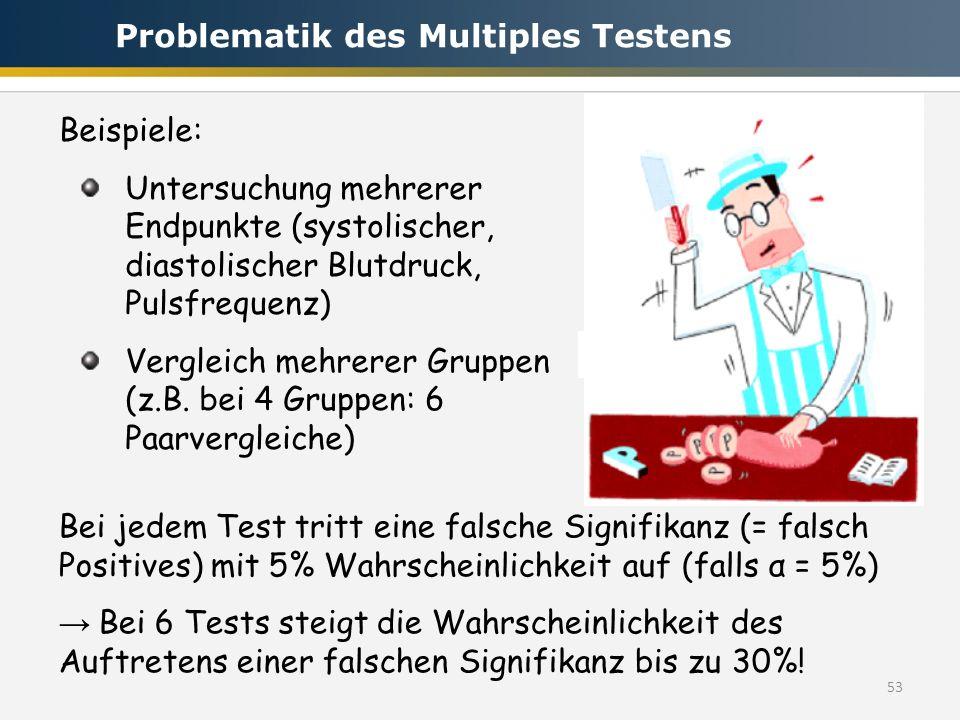 53 Beispiele: Untersuchung mehrerer Endpunkte (systolischer, diastolischer Blutdruck, Pulsfrequenz) Vergleich mehrerer Gruppen (z.B. bei 4 Gruppen: 6