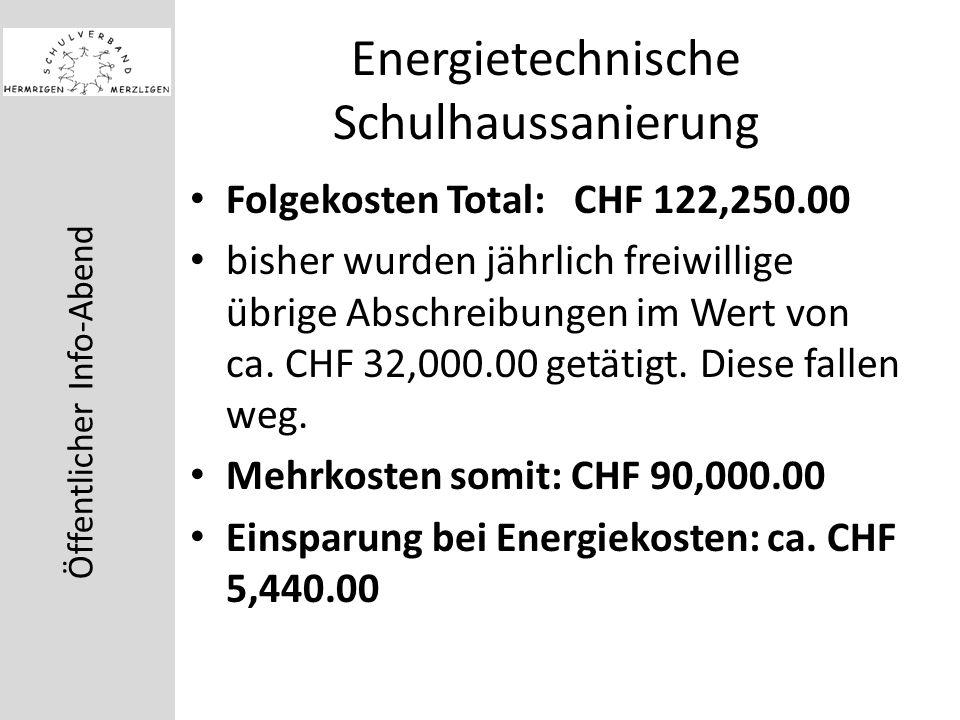 Öffentlicher Info-Abend Energietechnische Schulhaussanierung Folgekosten Total:CHF 122,250.00 bisher wurden jährlich freiwillige übrige Abschreibungen im Wert von ca.