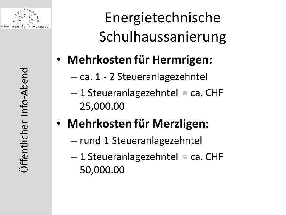 Öffentlicher Info-Abend Energietechnische Schulhaussanierung Mehrkosten für Hermrigen: – ca.