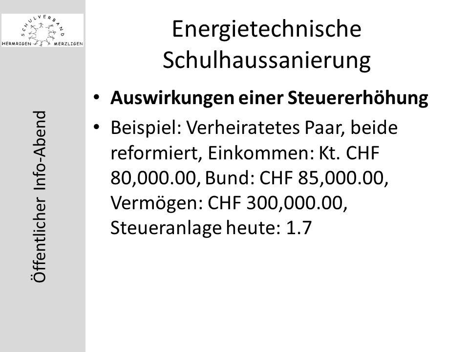 Öffentlicher Info-Abend Energietechnische Schulhaussanierung Auswirkungen einer Steuererhöhung Beispiel: Verheiratetes Paar, beide reformiert, Einkommen: Kt.