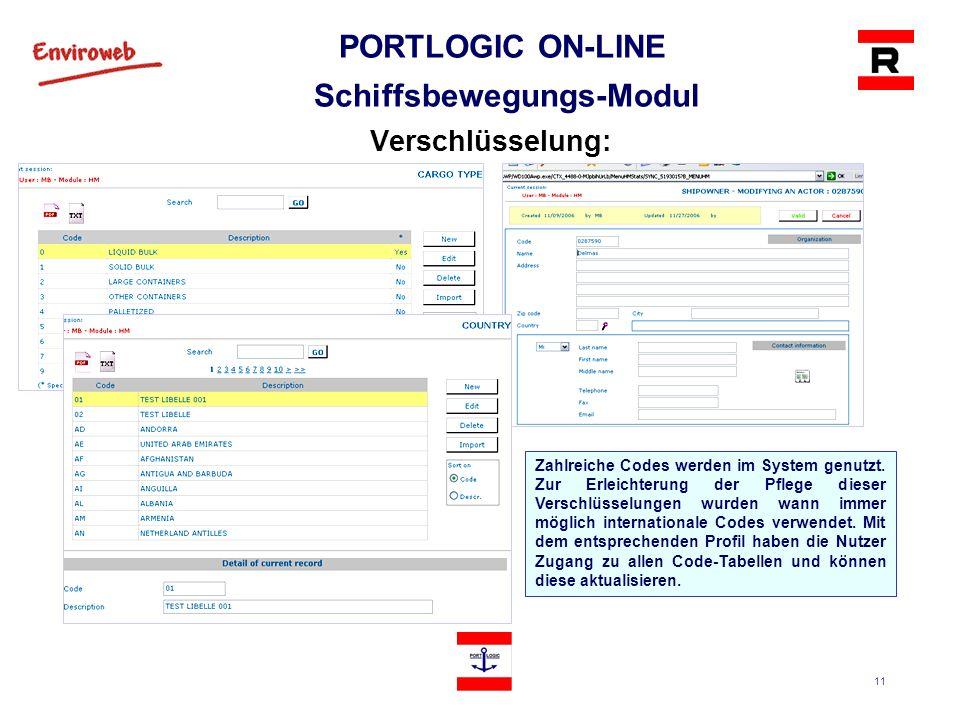 11 PORTLOGIC ON-LINE Schiffsbewegungs-Modul Verschlüsselung: Zahlreiche Codes werden im System genutzt. Zur Erleichterung der Pflege dieser Verschlüss