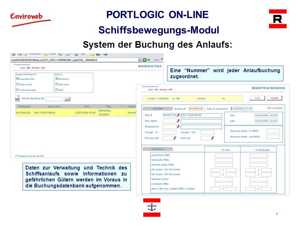 4 PORTLOGIC ON-LINE Schiffsbewegungs-Modul System der Buchung des Anlaufs: Eine Nummer wird jeder Anlaufbuchung zugeordnet. Daten zur Verwaltung und T