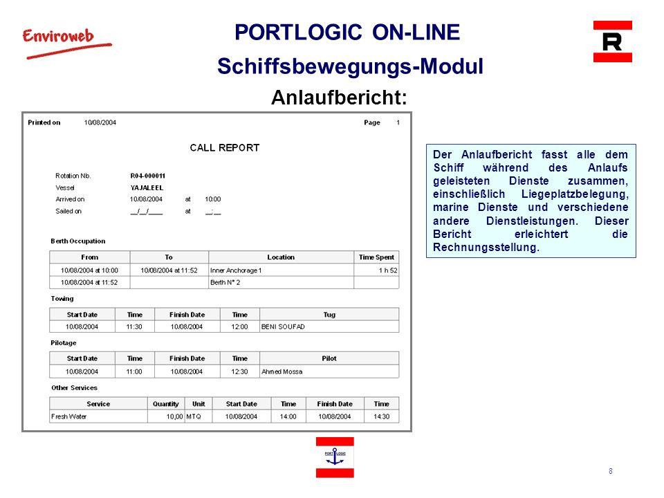 8 PORTLOGIC ON-LINE Schiffsbewegungs-Modul Anlaufbericht: Der Anlaufbericht fasst alle dem Schiff während des Anlaufs geleisteten Dienste zusammen, ei