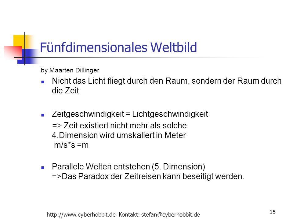 http://www.cyberhobbit.de Kontakt: stefan@cyberhobbit.de 15 Fünfdimensionales Weltbild by Maarten Dillinger Nicht das Licht fliegt durch den Raum, sondern der Raum durch die Zeit Zeitgeschwindigkeit = Lichtgeschwindigkeit => Zeit existiert nicht mehr als solche 4.Dimension wird umskaliert in Meter m/s*s =m Parallele Welten entstehen (5.