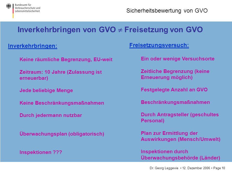 Dr. Georg Leggewie 12. Dezember 2006 Page 10 Sicherheitsbewertung von GVO Inverkehrbringen von GVO Freisetzung von GVO Freisetzungsversuch: Ein oder w